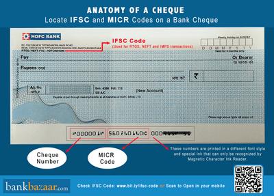 Locate IFSC & MICR Code On Bank Cheque