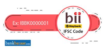 Bank Internasional Indonesia IFSC Code